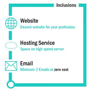 Website Development Benefits